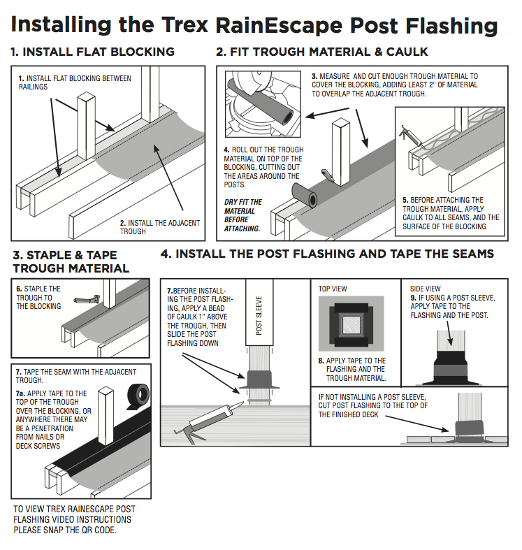 RainEscape Wall Flashing 1 Roll
