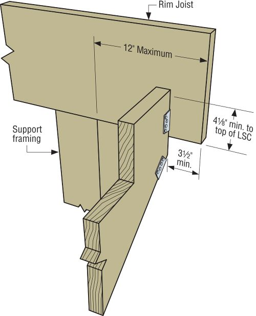 Simpson Strong Tie Stair Stringer Connector